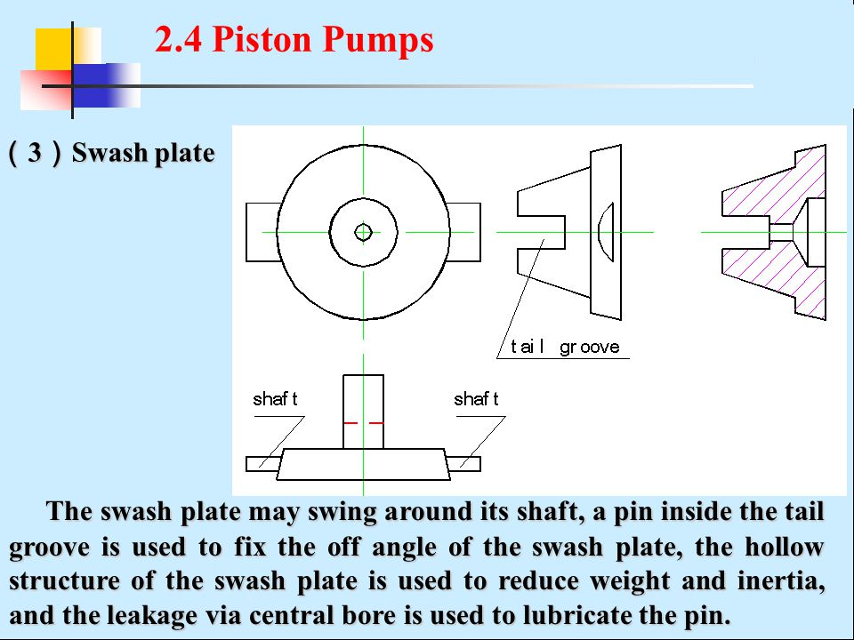 2.4 Piston Pumps (3)Swash plate.