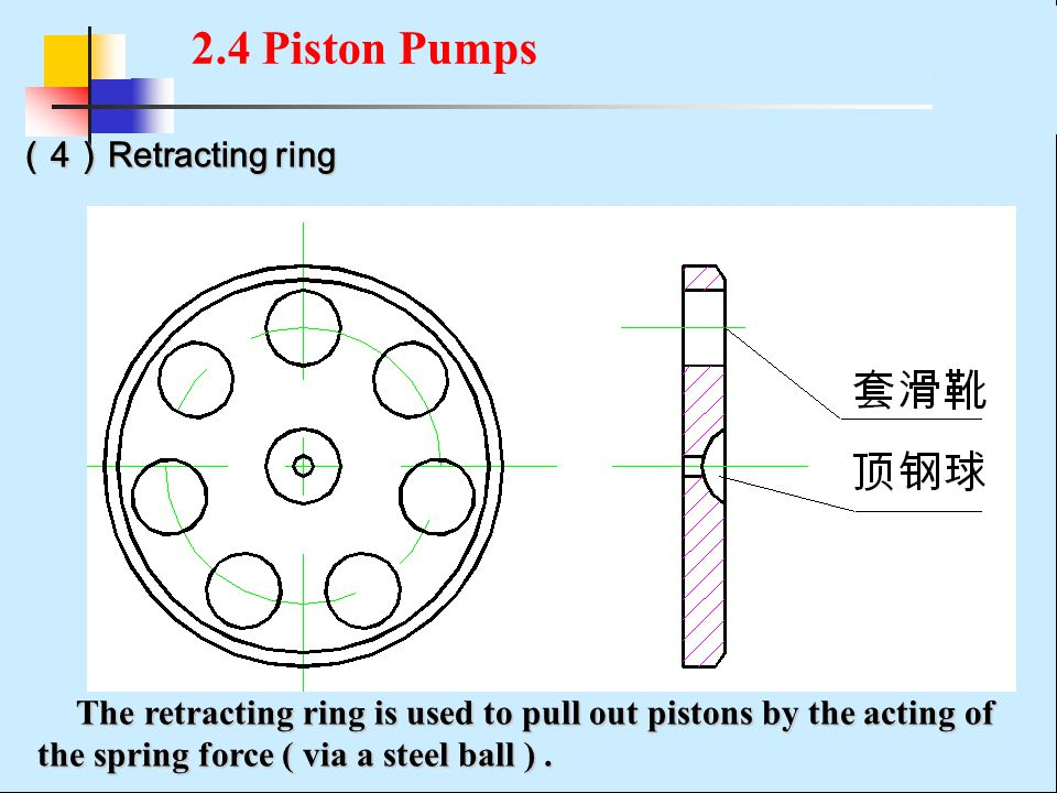 2.4 Piston Pumps (4)Retracting ring