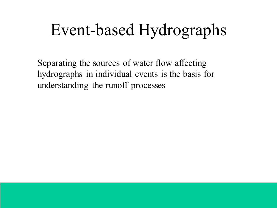 Event-based Hydrographs