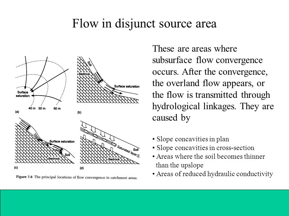 Flow in disjunct source area
