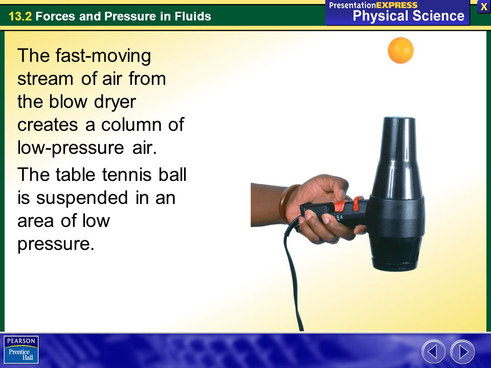 The fast-moving stream of air from the blow dryer creates a column of low-pressure air.