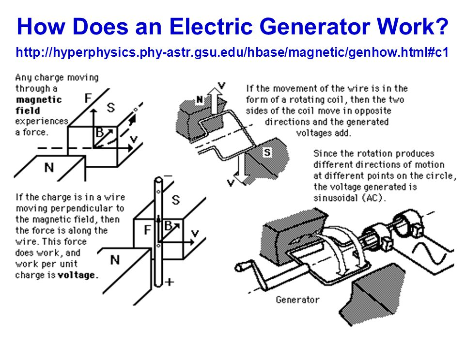 Stirling Engines Electric Motors Ppt Video Online Download