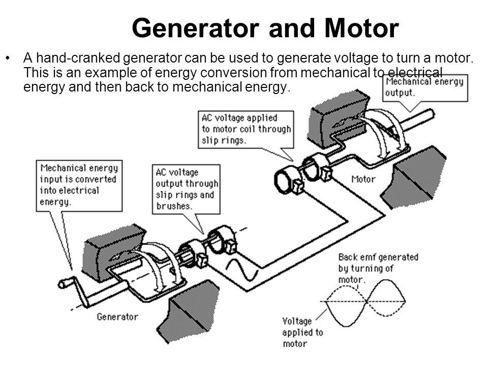 Examples Of Electrical Energy Roho4senses