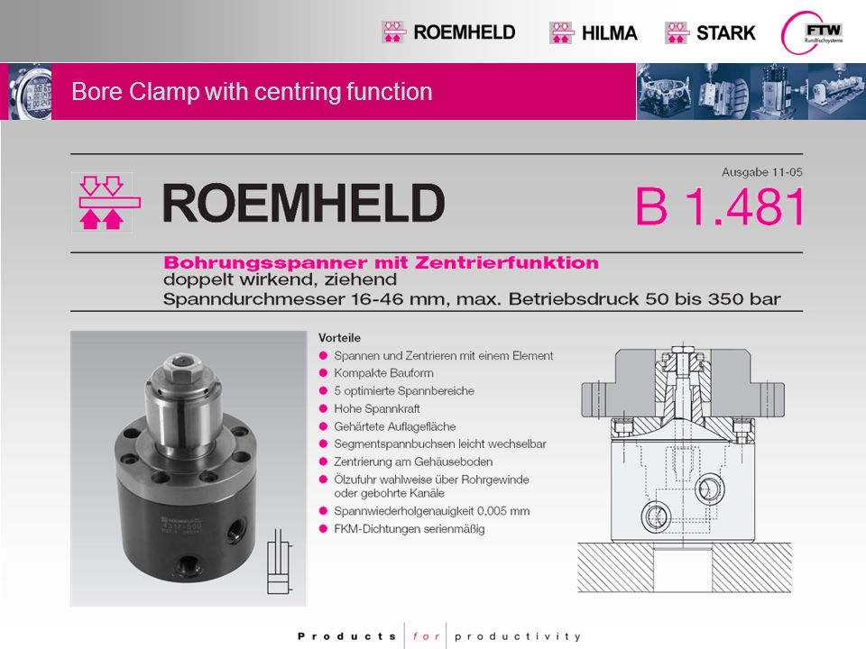 5 Axis Machining Clamping Devices For 5 Axis Machining