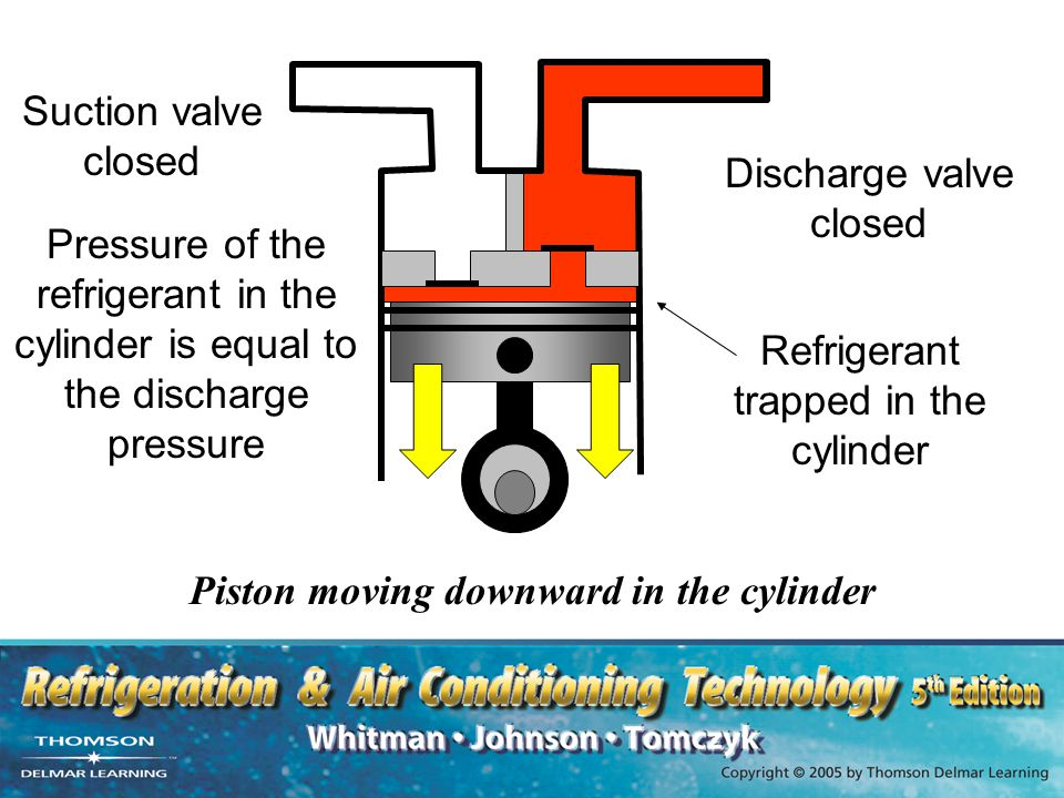 Piston moving downward in the cylinder