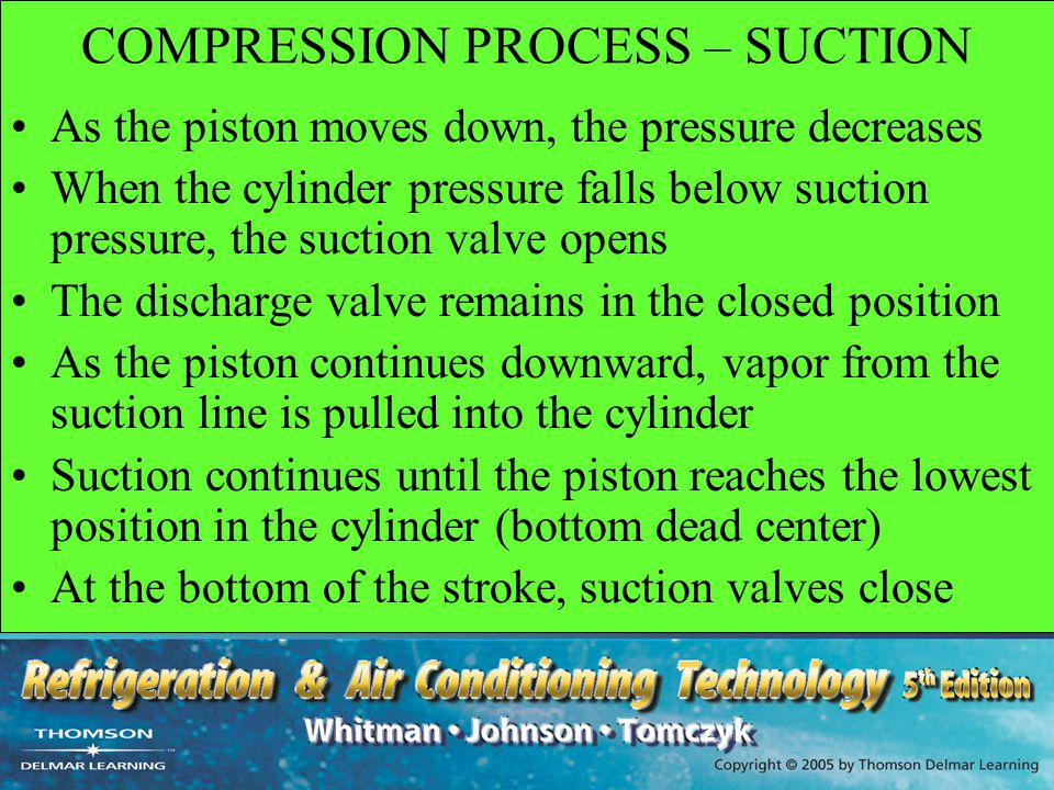 COMPRESSION PROCESS – SUCTION