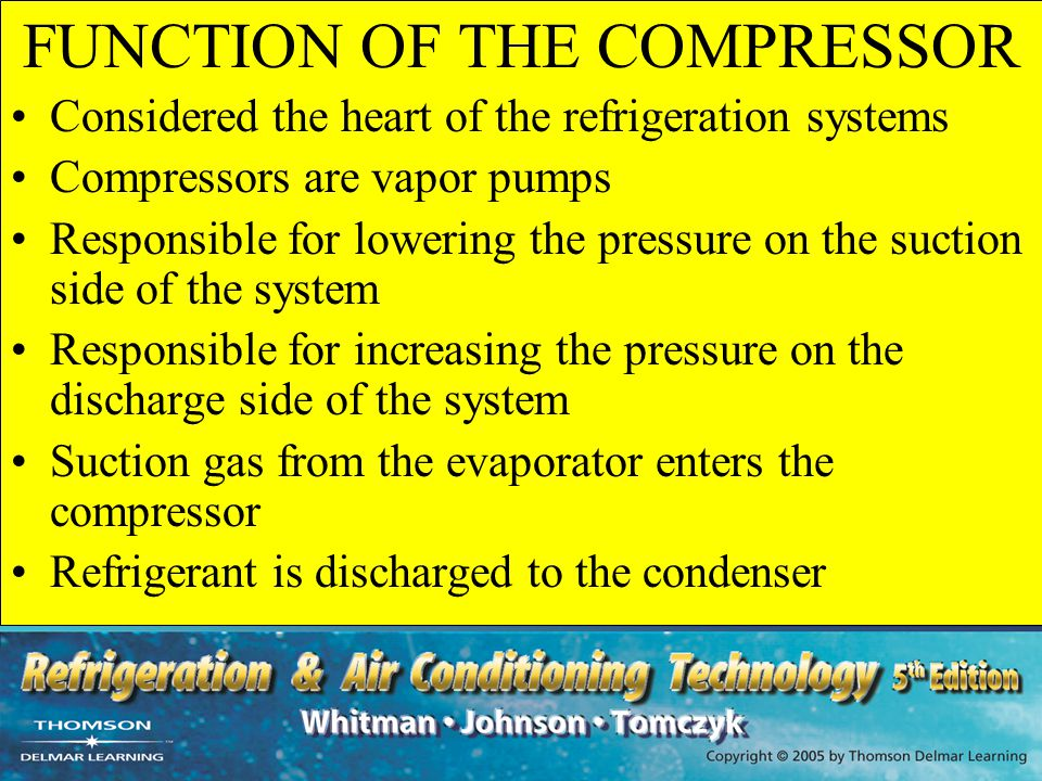 FUNCTION OF THE COMPRESSOR
