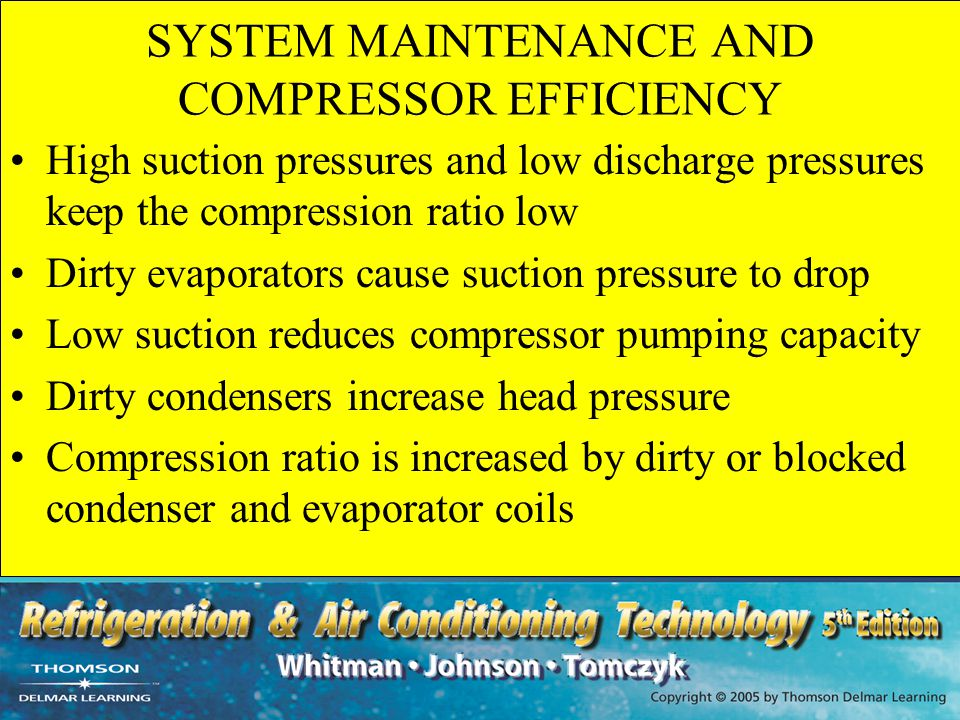 SYSTEM MAINTENANCE AND COMPRESSOR EFFICIENCY