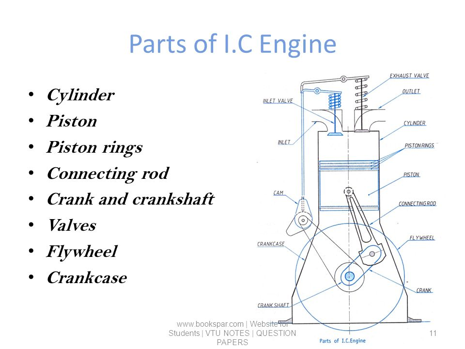 CFD, Multiphase Flow, Internal Combustion Engine