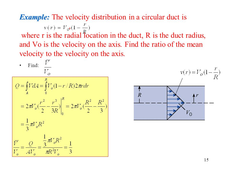 Example: The velocity distribution in a circular duct is , where r is the radial location in the duct, R is the duct radius, and Vo is the velocity on the axis. Find the ratio of the mean velocity to the velocity on the axis.