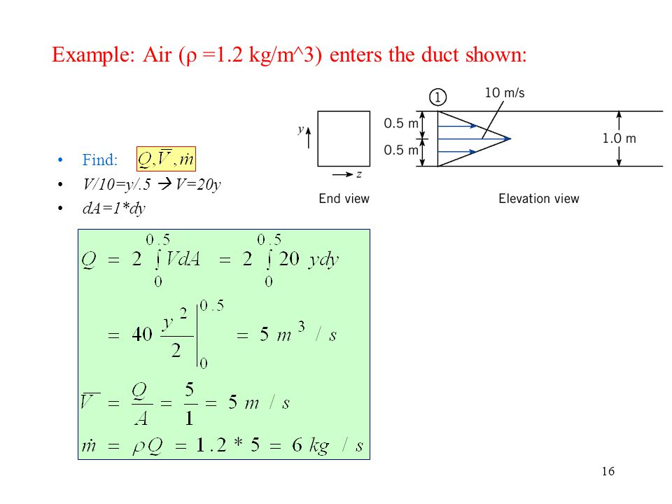 Example: Air (ρ =1.2 kg/m^3) enters the duct shown: