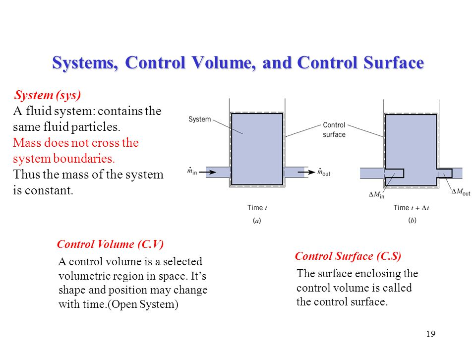 Systems, Control Volume, and Control Surface