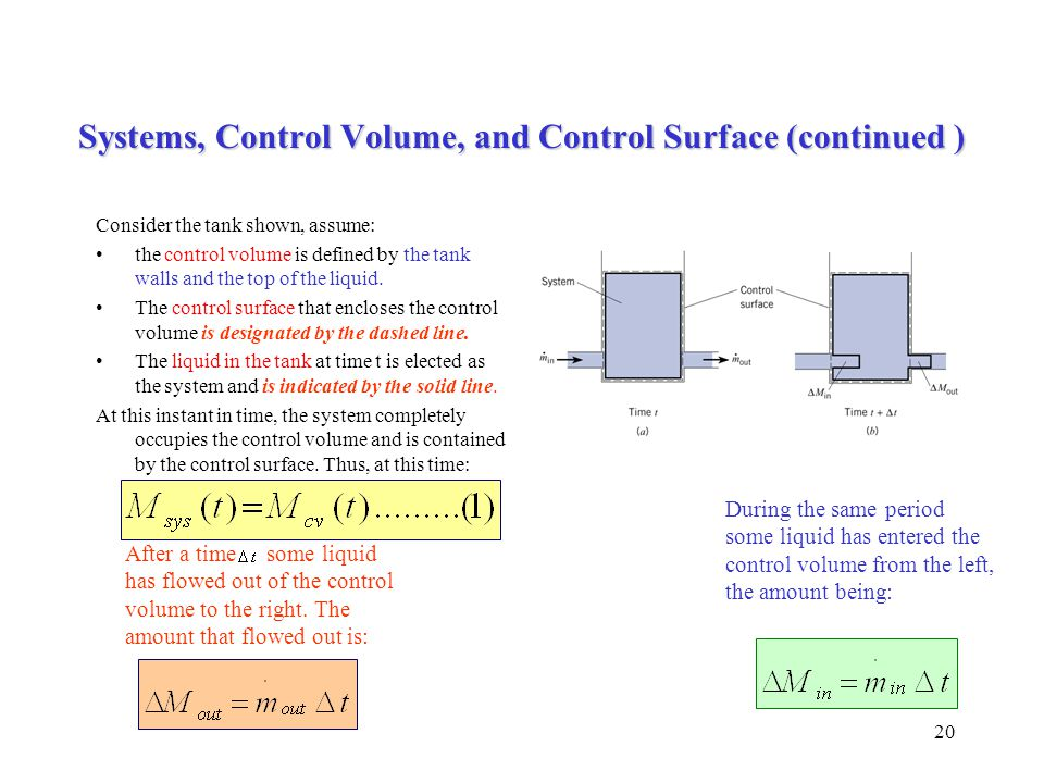 Systems, Control Volume, and Control Surface (continued )