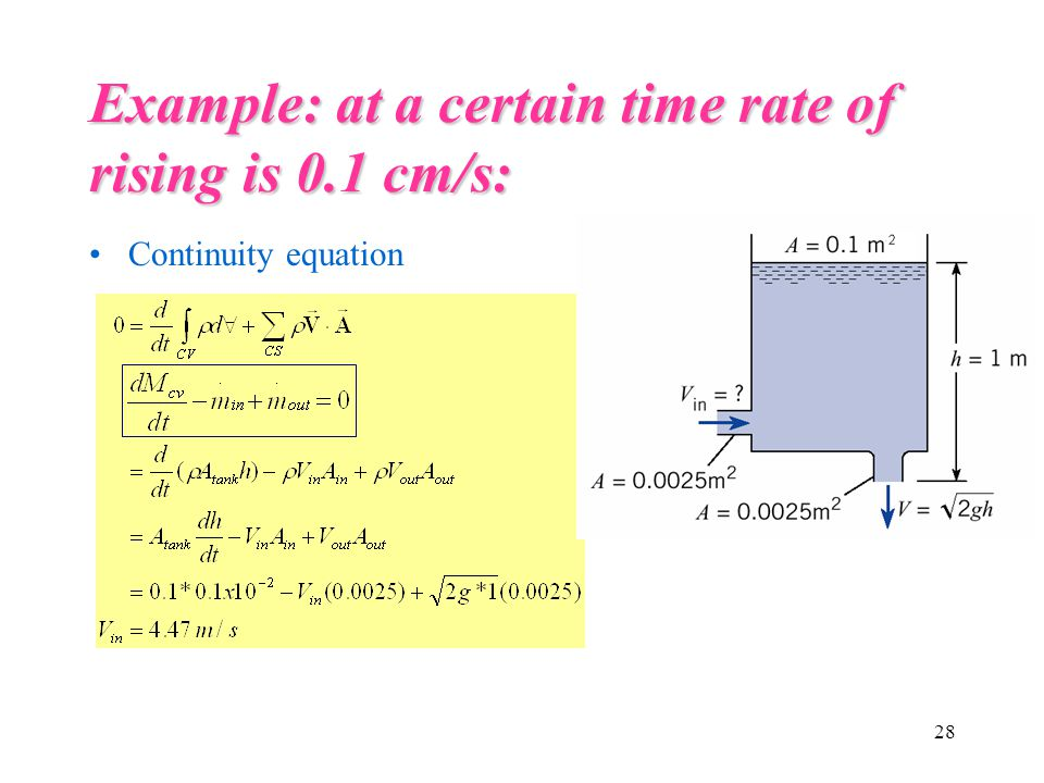 Example: at a certain time rate of rising is 0.1 cm/s: