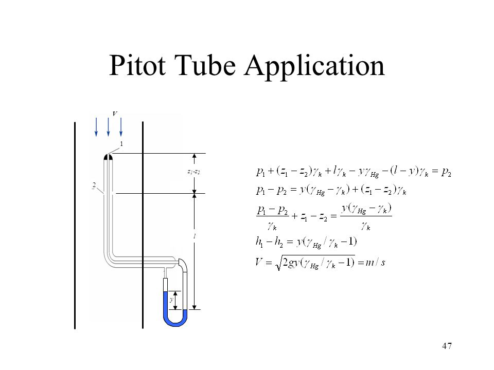 Pitot Tube Application