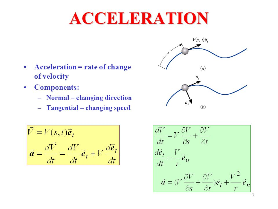 ACCELERATION Acceleration = rate of change of velocity Components: