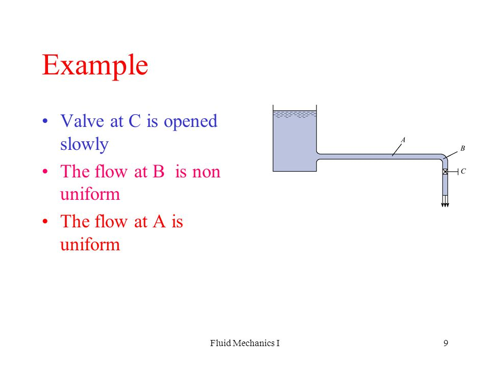 Example Valve at C is opened slowly The flow at B is non uniform