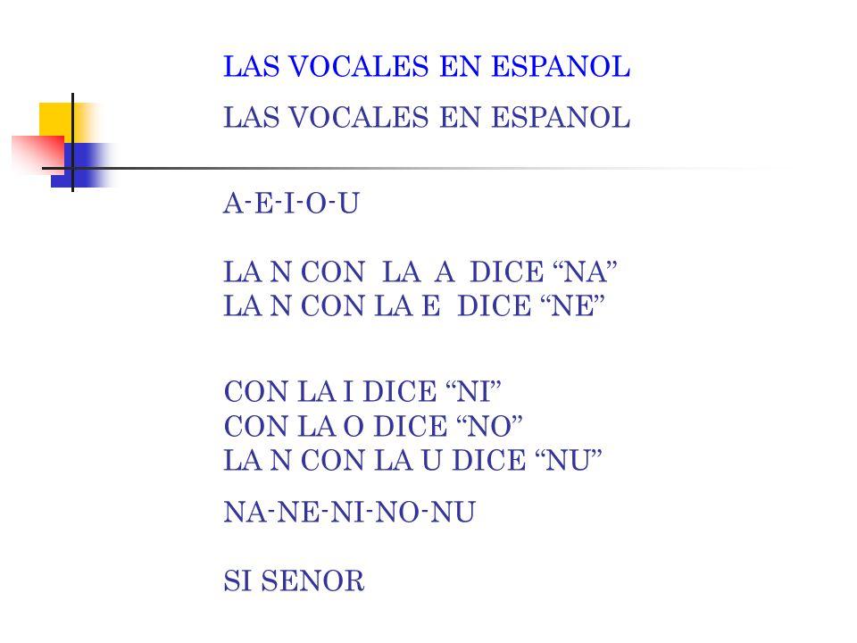 LAS VOCALES EN ESPANOL A-E-I-O-U LA N CON LA A DICE NA LA N CON LA E DICE NE CON LA I DICE NI CON LA O DICE NO LA N CON LA U DICE NU