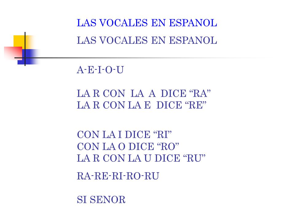 LAS VOCALES EN ESPANOL A-E-I-O-U LA R CON LA A DICE RA LA R CON LA E DICE RE CON LA I DICE RI CON LA O DICE RO LA R CON LA U DICE RU