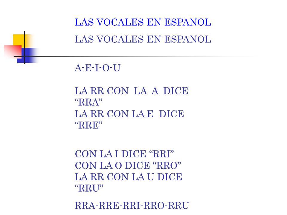 LAS VOCALES EN ESPANOL A-E-I-O-U LA RR CON LA A DICE RRA LA RR CON LA E DICE RRE