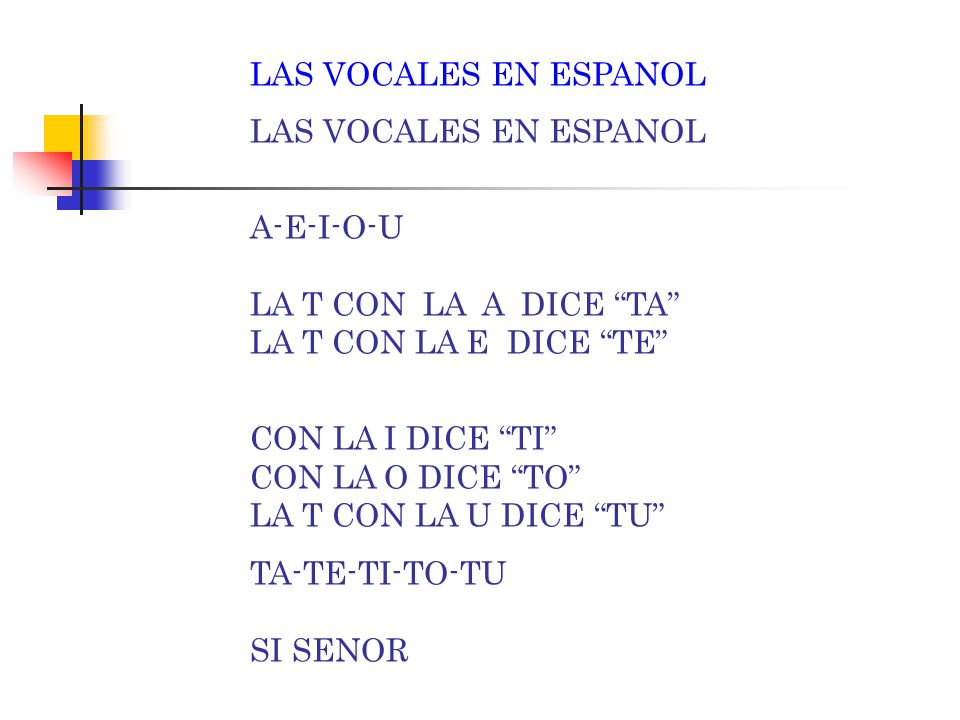 LAS VOCALES EN ESPANOL A-E-I-O-U LA T CON LA A DICE TA LA T CON LA E DICE TE CON LA I DICE TI CON LA O DICE TO LA T CON LA U DICE TU