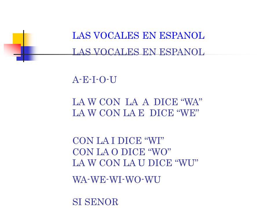 LAS VOCALES EN ESPANOL A-E-I-O-U LA W CON LA A DICE WA LA W CON LA E DICE WE CON LA I DICE WI CON LA O DICE WO LA W CON LA U DICE WU