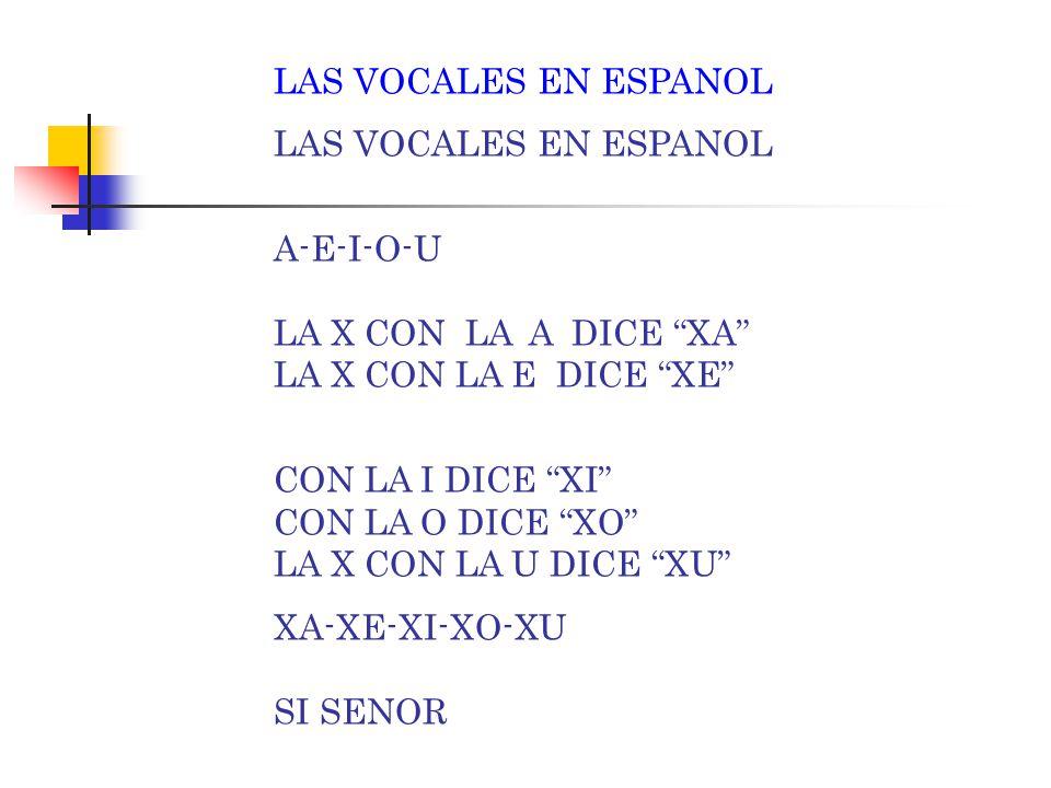 LAS VOCALES EN ESPANOL A-E-I-O-U LA X CON LA A DICE XA LA X CON LA E DICE XE CON LA I DICE XI CON LA O DICE XO LA X CON LA U DICE XU