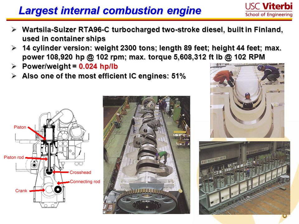 internal combustion engine and specific fuel Brake specific fuel consumption vs engine speed taylor cf,(1985), the internal-combustion engine in theory and practice, vol 1 & 2, the mit press.