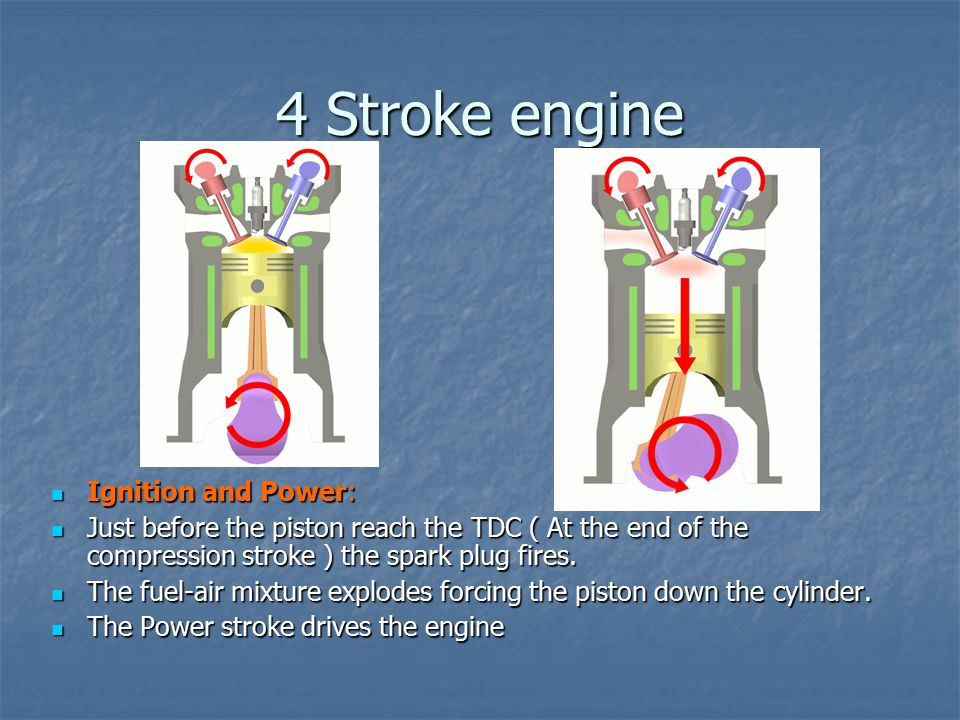 4 Stroke engine Ignition and Power: