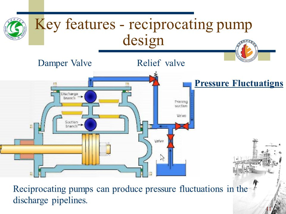 Key features - reciprocating pump design
