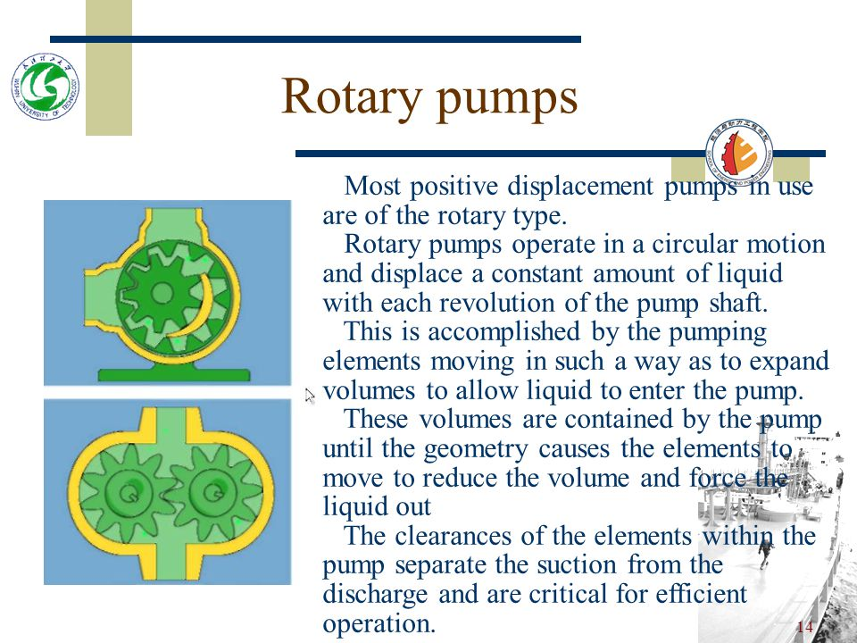 Rotary pumps Most positive displacement pumps in use are of the rotary type.