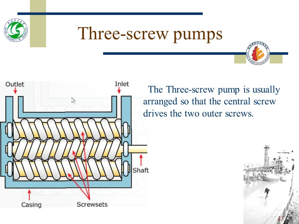 Three-screw pumps The Three-screw pump is usually arranged so that the central screw drives the two outer screws.