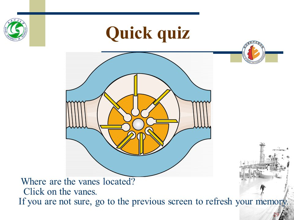 Quick quiz Where are the vanes located Click on the vanes.