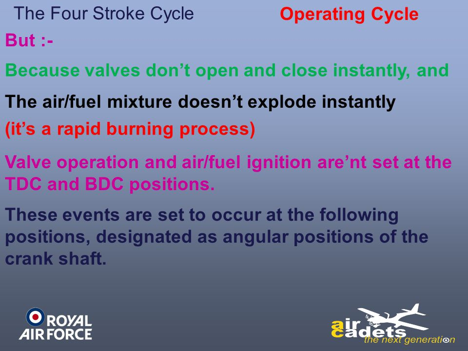The Four Stroke Cycle Operating Cycle. But :- Because valves don't open and close instantly, and.