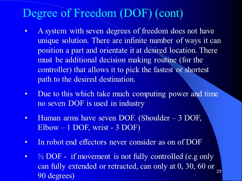 the degrees and limits to human freedom The university of south carolina is a globally recognized, high-impact research university located in columbia, south carolina.