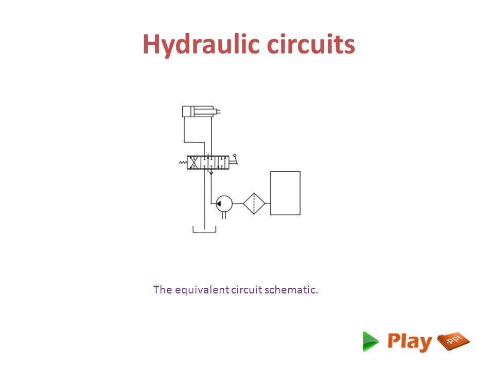 Hydraulic circuits The equivalent circuit schematic.
