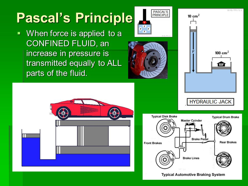 Pascal's Principle When force is applied to a CONFINED FLUID, an increase in pressure is transmitted equally to ALL parts of the fluid.
