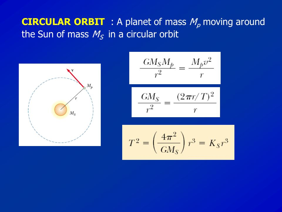 CIRCULAR ORBIT : A planet of mass Mp moving around the Sun of mass MS in a circular orbit