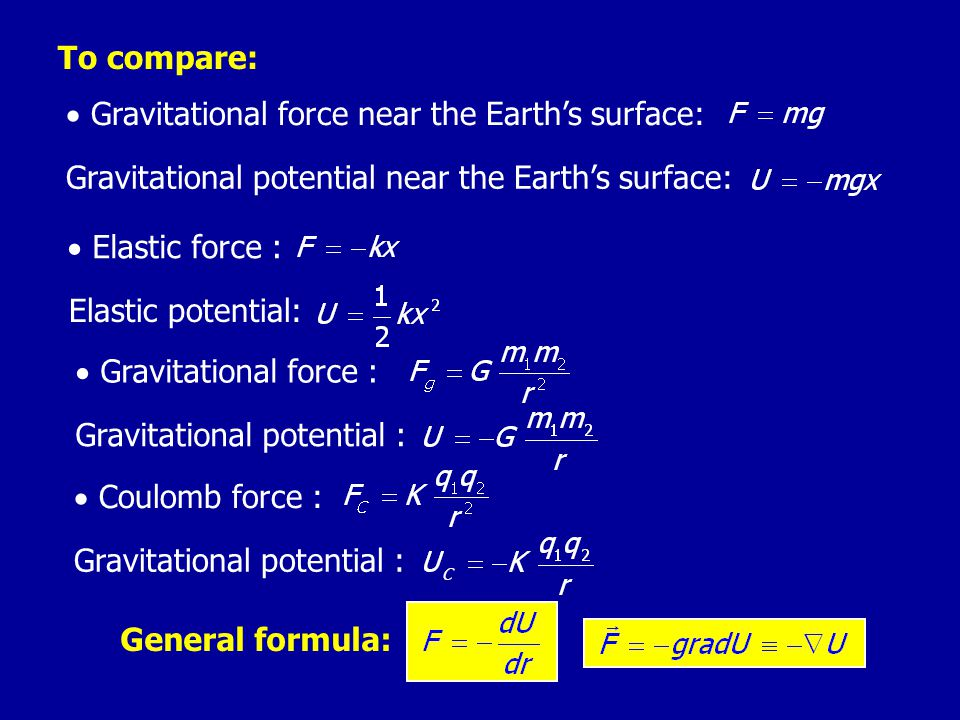 To compare:  Gravitational force near the Earth's surface: Gravitational potential near the Earth's surface: