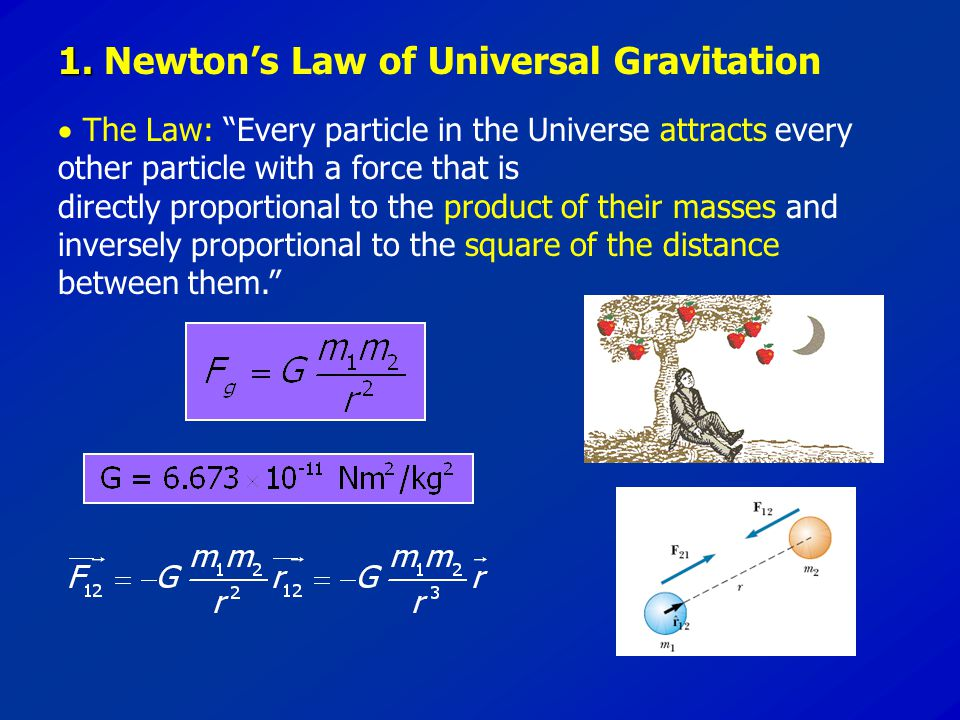 1. Newton's Law of Universal Gravitation