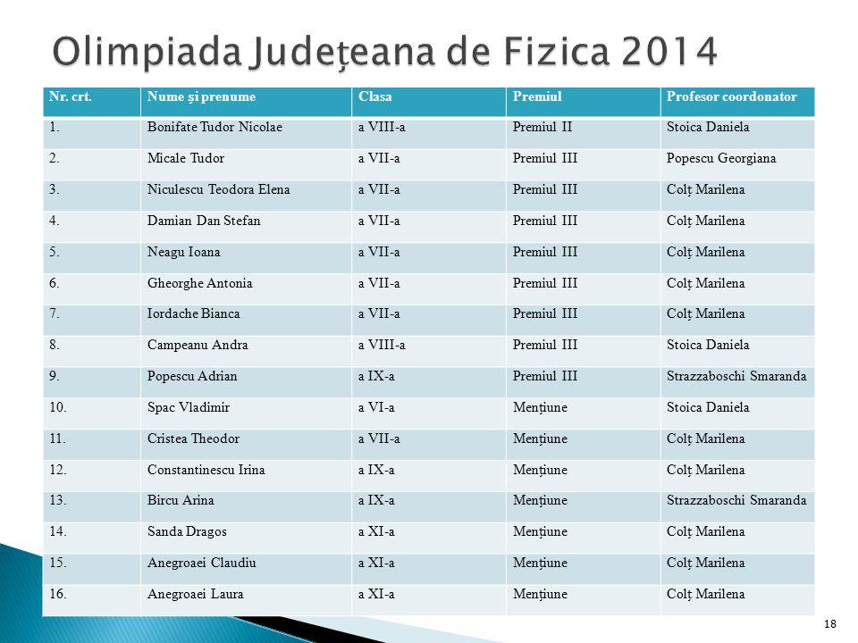 Olimpiada Județeana de Fizica 2014