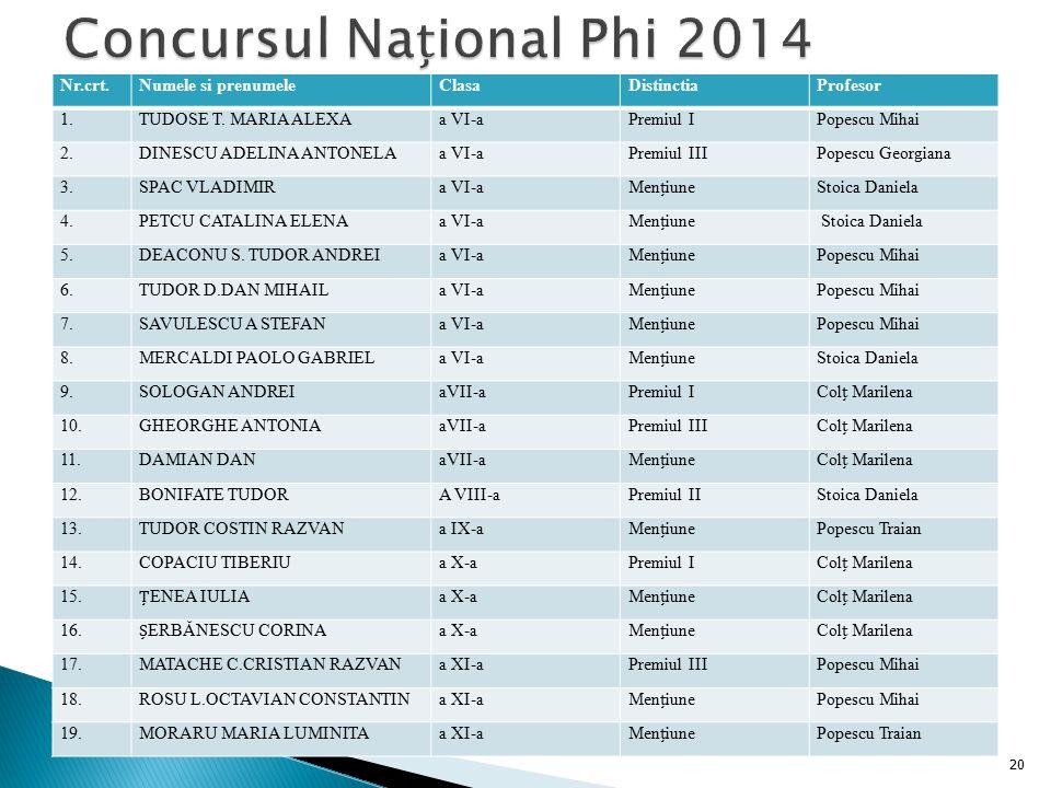 Concursul Național Phi 2014