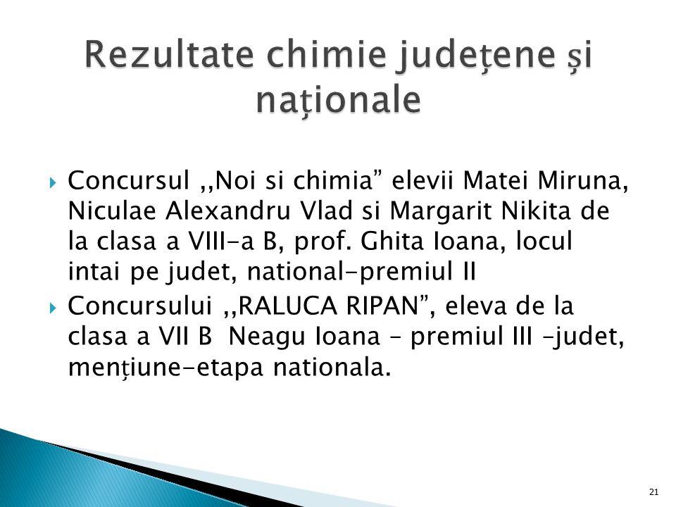 Rezultate chimie județene și naționale