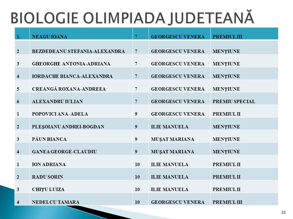 BIOLOGIE OLIMPIADA JUDETEANĂ