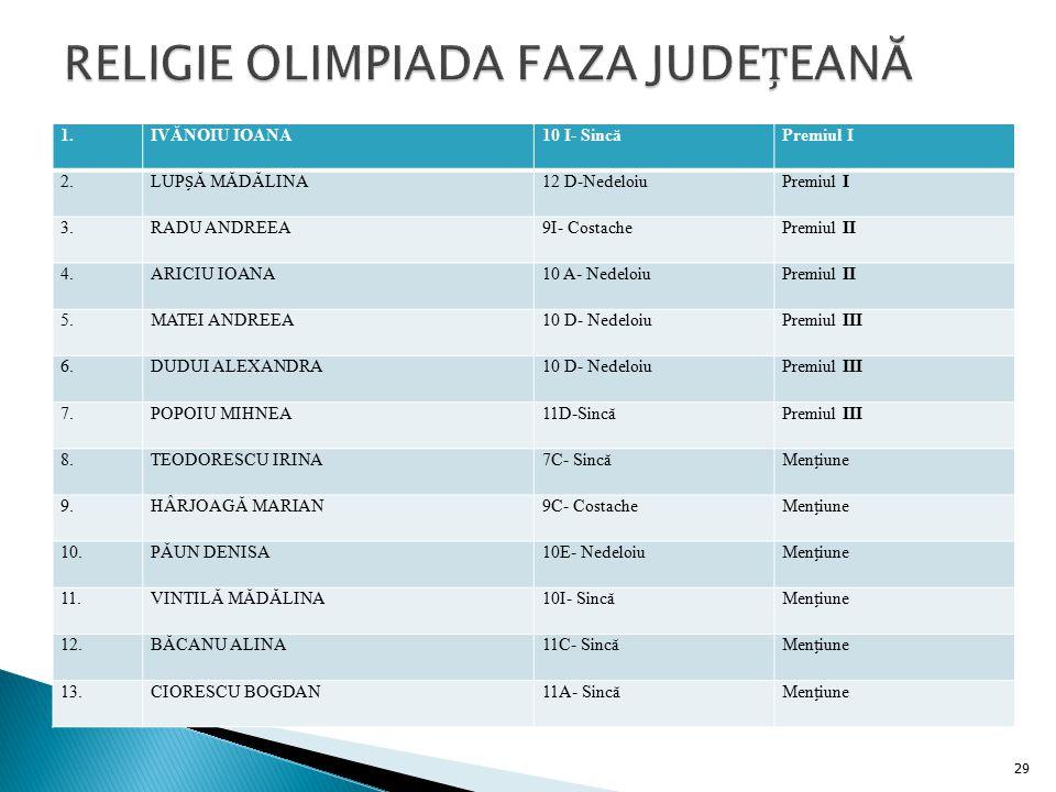 RELIGIE OLIMPIADA FAZA JUDEȚEANĂ