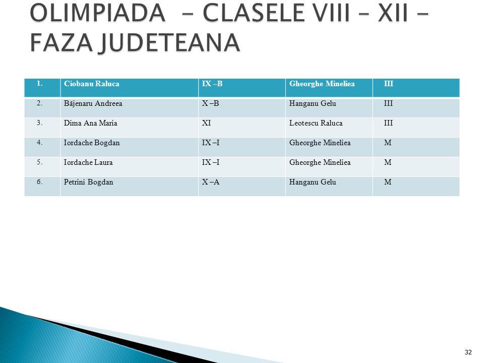 OLIMPIADA - CLASELE VIII – XII - FAZA JUDETEANA