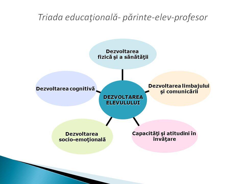 Triada educaţională- părinte-elev-profesor