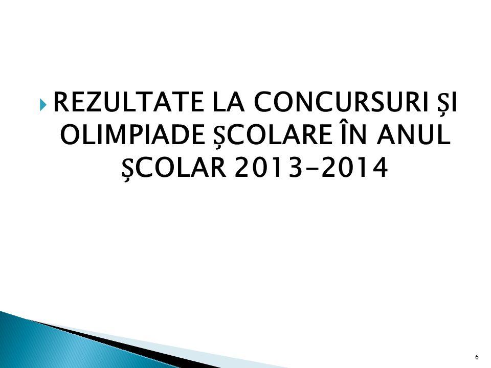 REZULTATE LA CONCURSURI ȘI OLIMPIADE ȘCOLARE ÎN ANUL ȘCOLAR 2013-2014