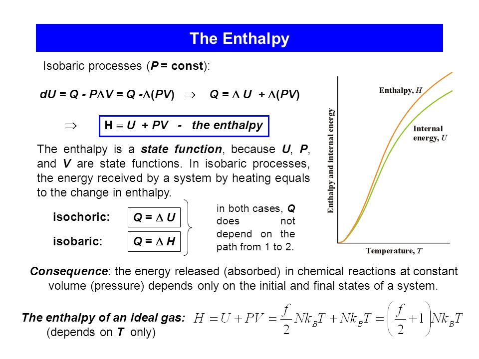 The enthalpy of an ideal gas: