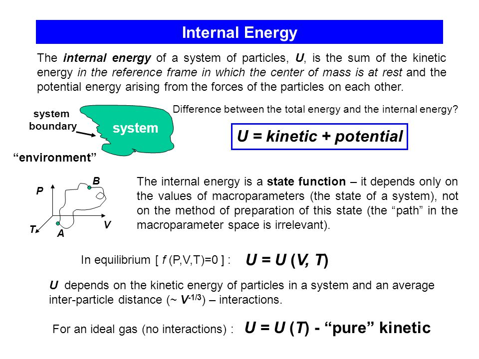 For an ideal gas (no interactions) : U = U (T) - pure kinetic